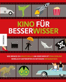 2014.Kino Besserwisser